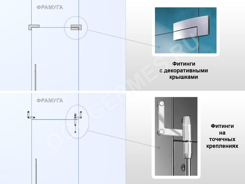 Фитинги для маятниковых цельностеклянных дверей